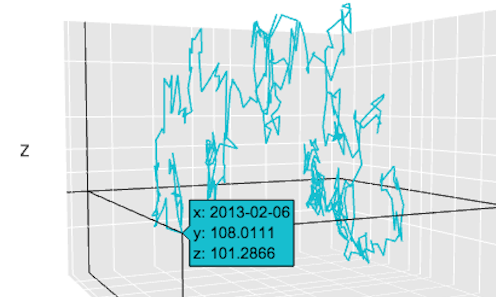 Make a 3d line plot online with plotly and excel for 3d plot online