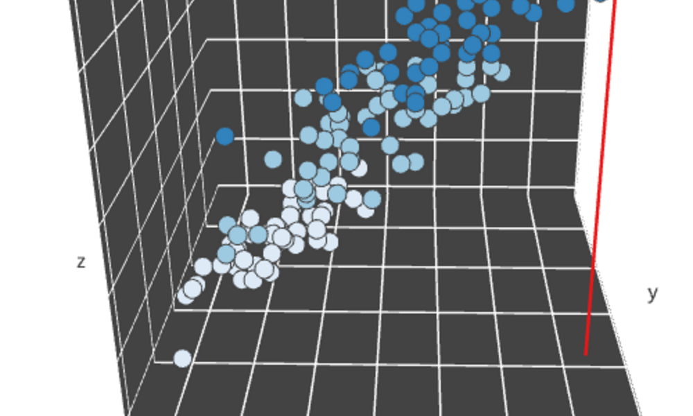 Make a 3D Scatter Plot Online with Chart Studio and Excel