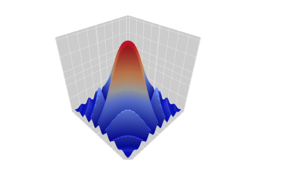 Make a 3d surface plot online with plotly and excel for 3d plot online