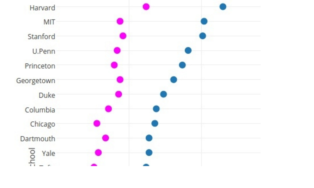 Make a Dot Plot Online with Plotly and Excel – Dot Plot Example Template