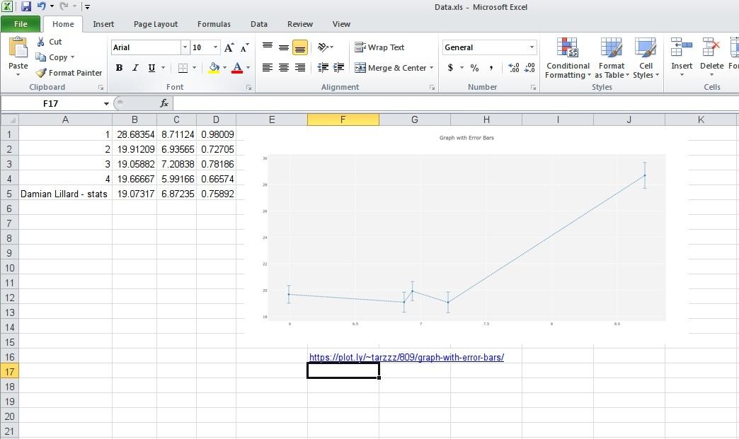 Insert Plot in Excel