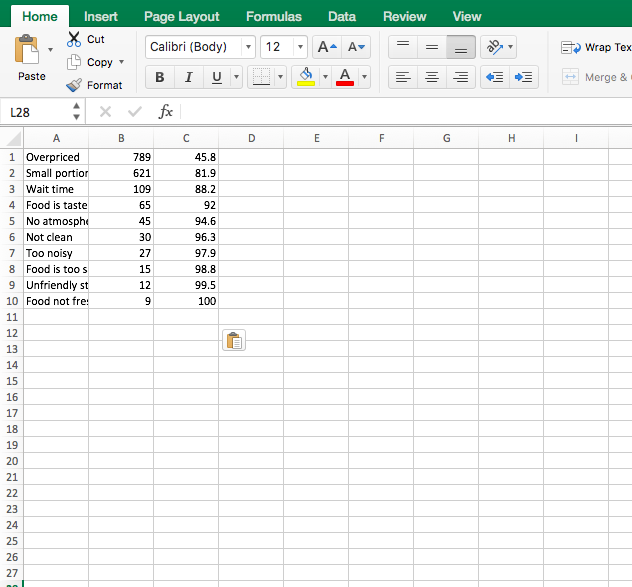 Create A Pareto Chart With Chart Studio And Excel