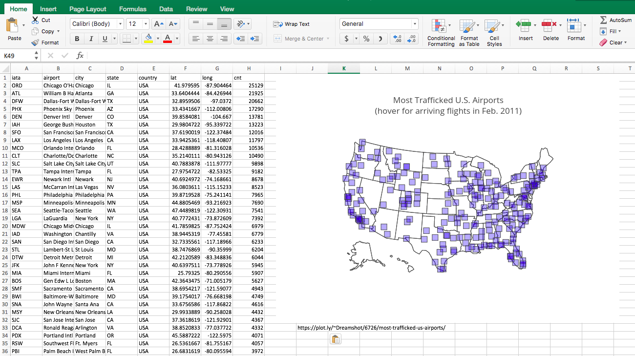 Make a Scatter Plot on a Map with Plotly and Excel