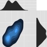2d Density Plots