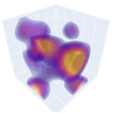 3D Volume Plots
