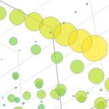 3D Bubble Charts