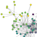 3D Network Graphs