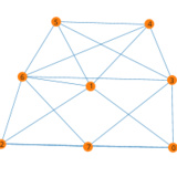 Plotting Networks with Plotly and NetworkX