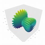 Parametric Plots