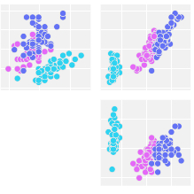 Python Scatterplot Matrix | Plotly