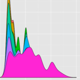 geom_density