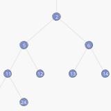 Tree-plots